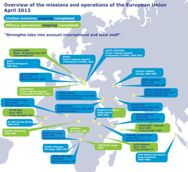 europese-leger-april-2013