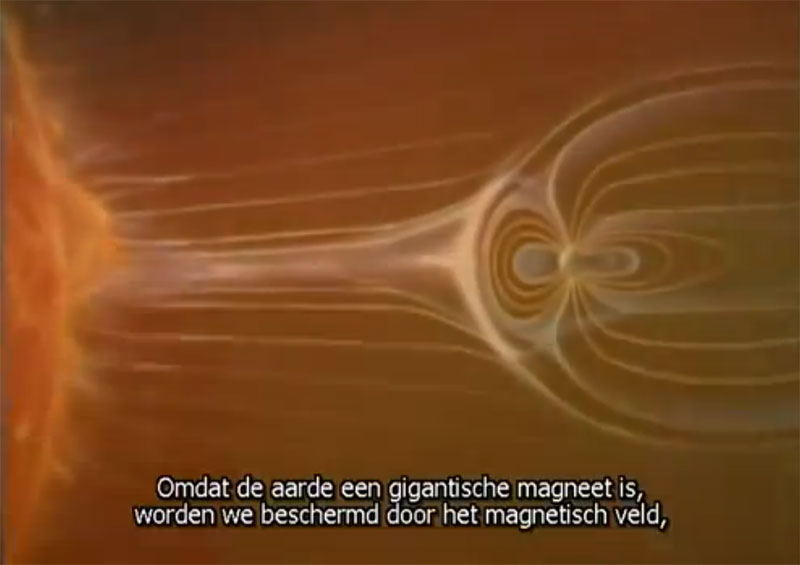 magnetic field-earth