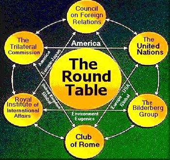 theroundtable